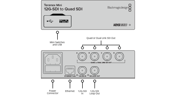 teranex-mini-12g-sdi-to-quad-sdi.png