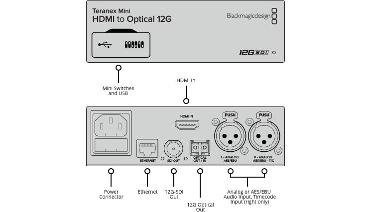 teranex-mini-hdmi-to-optical-12g.png