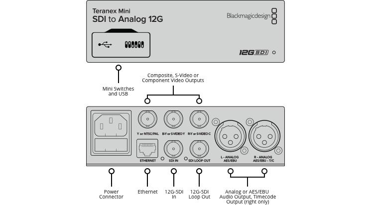 teranex-mini-sdi-to-analog-12g.png