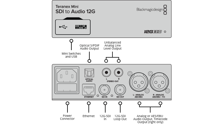 teranex-mini-sdi-to-audio-12g.png