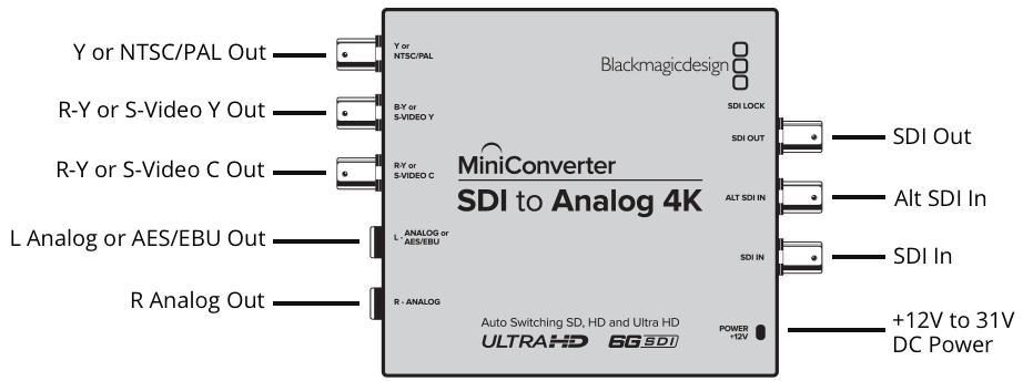 sdi-to-analog-4k@2x.png